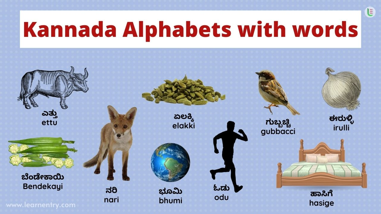 Kannada alphabet with words