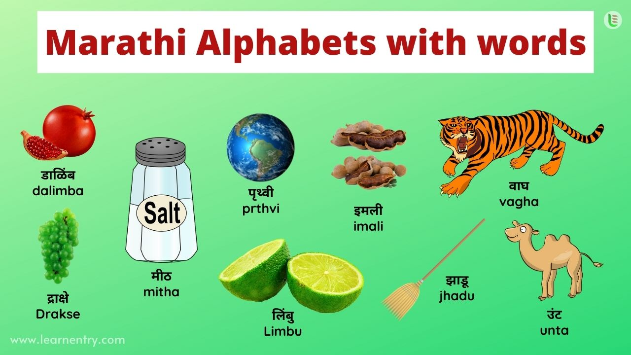 Marathi alphabet with words