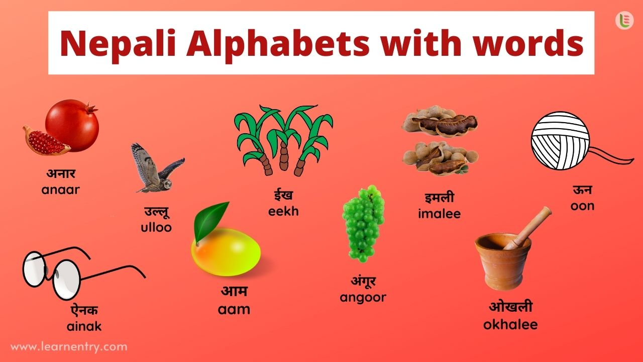 Nepali alphabet with words