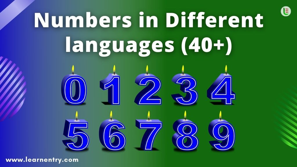 Numbers in Different languages