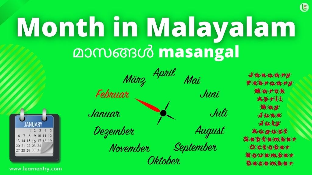 Month in Malayalam