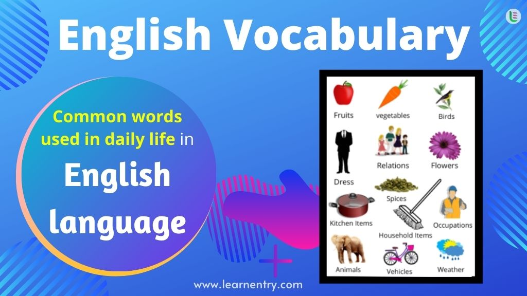 Common words in English
