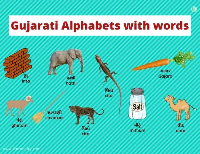 Gujarati alphabets with words