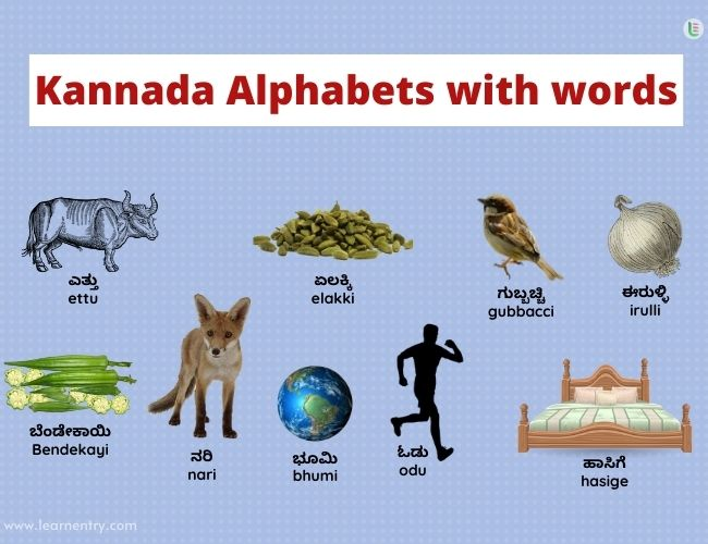 Kannada alphabets with words