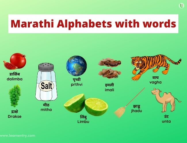 Marathi alphabets with words
