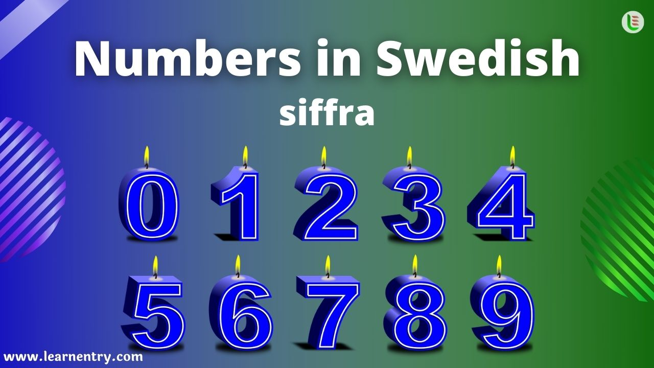 Number in Swedish