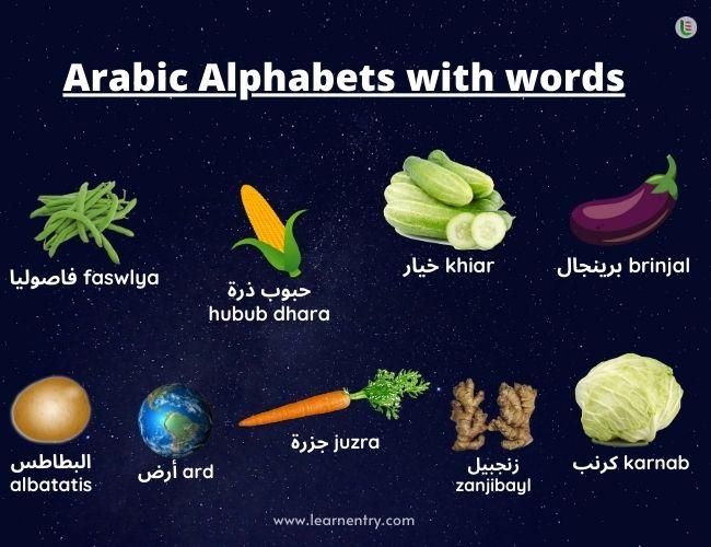Arabic alphabet with words