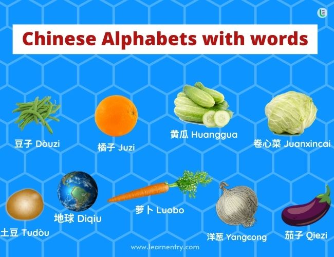 Chinese alphabet with words