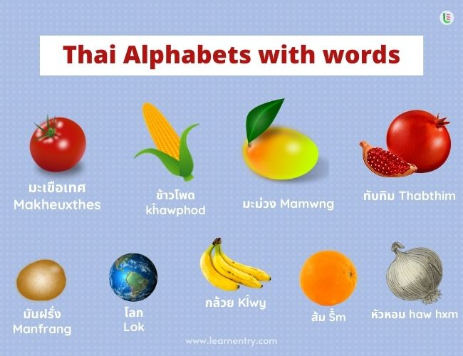 Thai alphabet with words